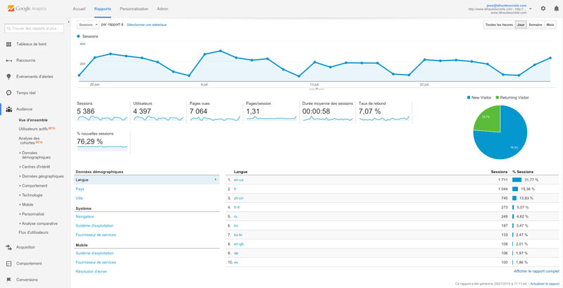 google analytics amélioration continue